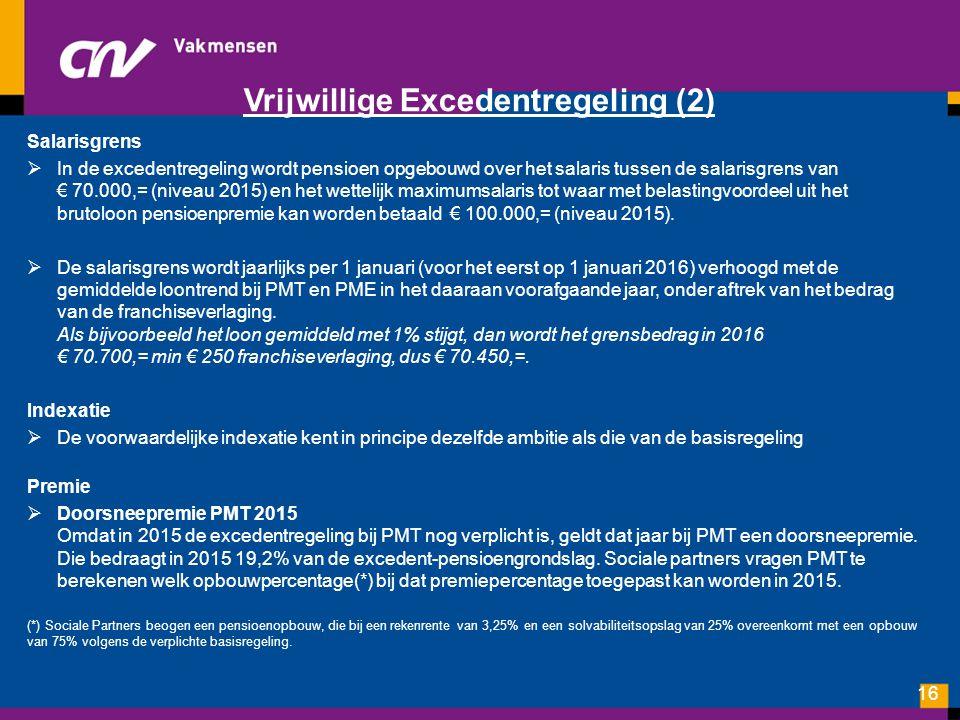 Vrijwillige Excedentregeling (2)