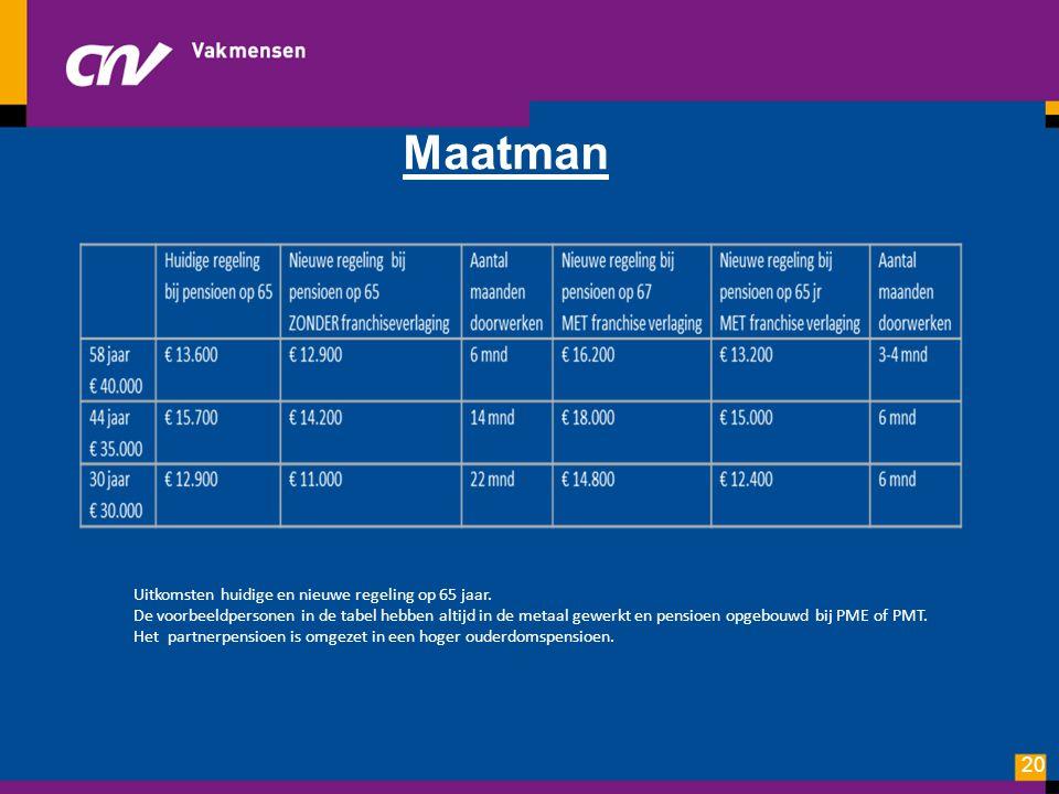 Maatman