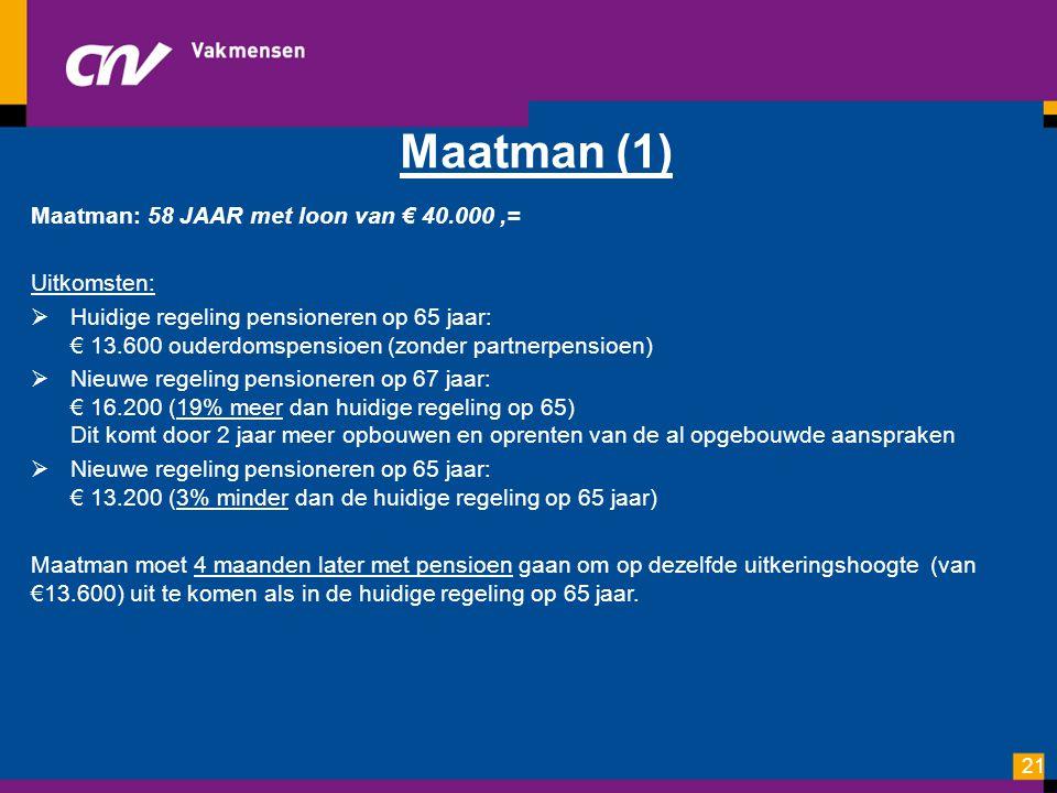 Maatman (1) Maatman: 58 JAAR met loon van € 40.000 ,= Uitkomsten: