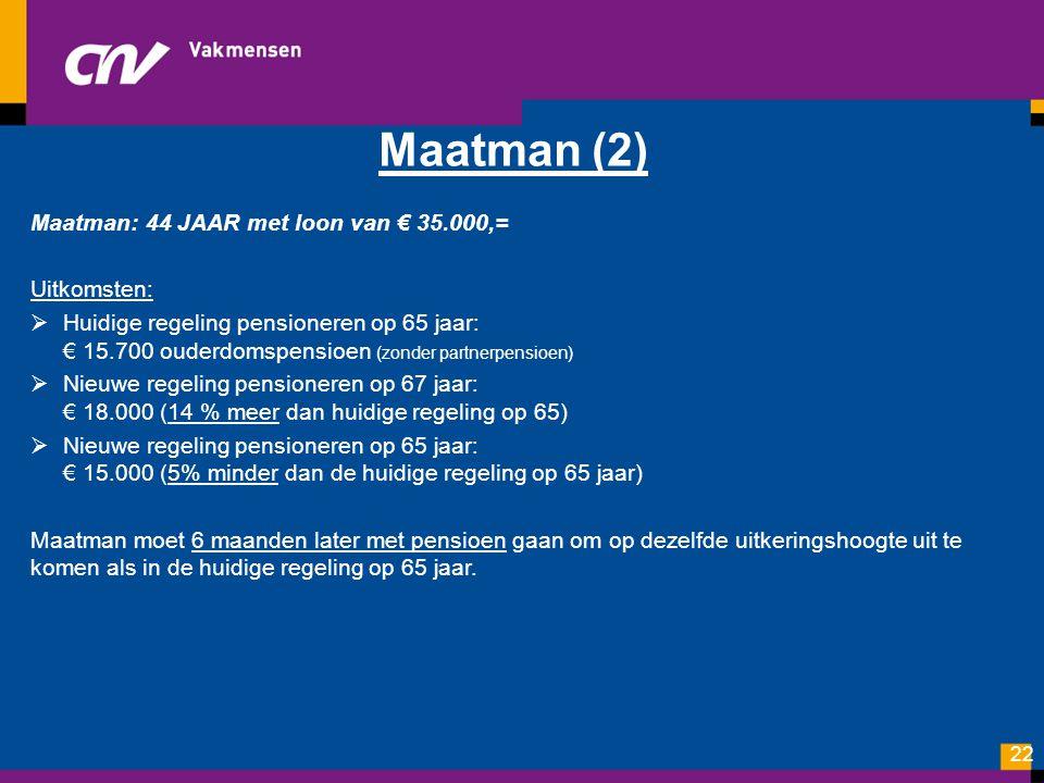 Maatman (2) Maatman: 44 JAAR met loon van € 35.000,= Uitkomsten: