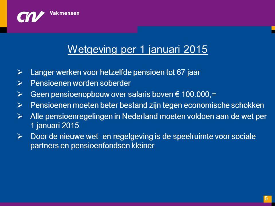 Wetgeving per 1 januari 2015 Langer werken voor hetzelfde pensioen tot 67 jaar. Pensioenen worden soberder.