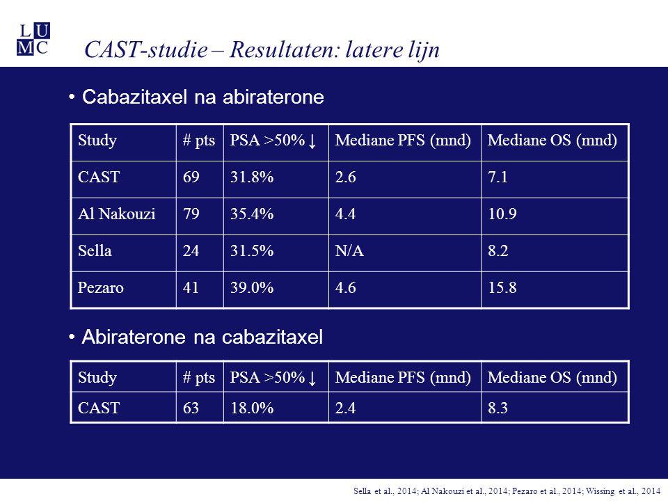 CAST-studie – Resultaten: latere lijn
