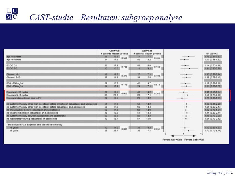 CAST-studie – Resultaten: subgroep analyse