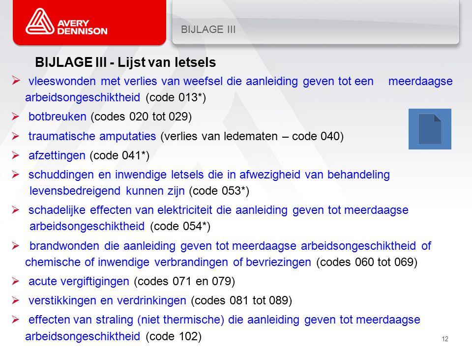 BIJLAGE III - Lijst van letsels