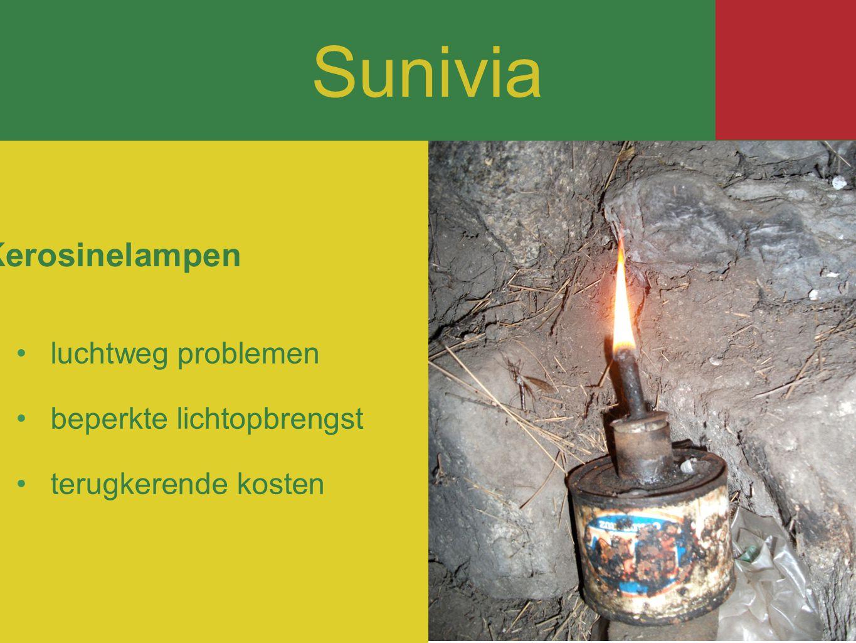 Sunivia Sunivia m Kerosinelampen luchtweg problemen
