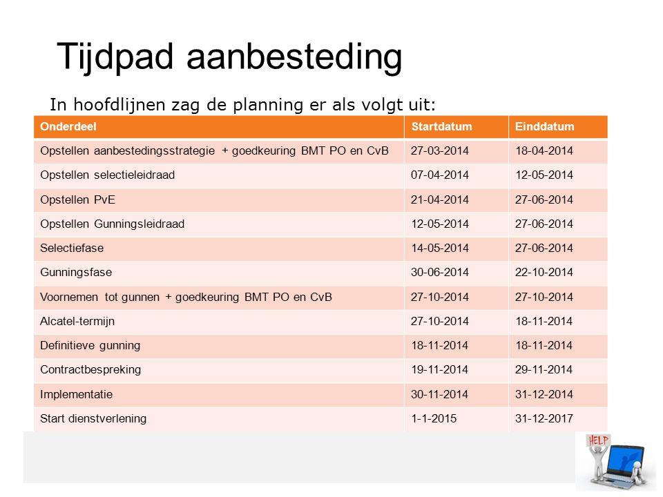 Tijdpad aanbesteding In hoofdlijnen zag de planning er als volgt uit: