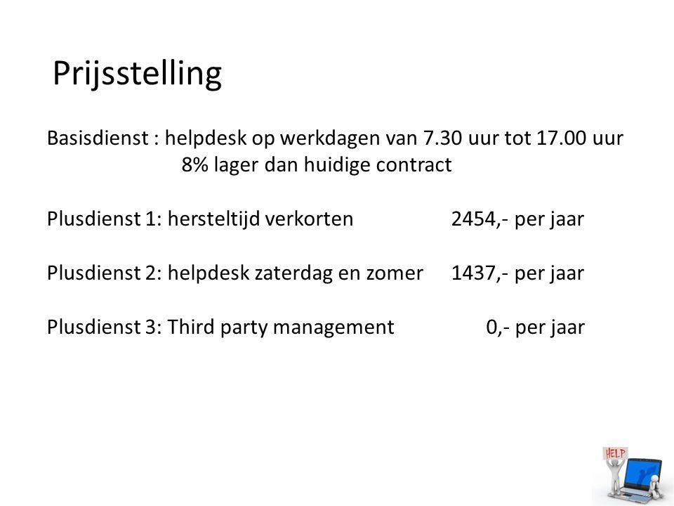 Prijsstelling Basisdienst : helpdesk op werkdagen van 7.30 uur tot 17.00 uur 8% lager dan huidige contract.