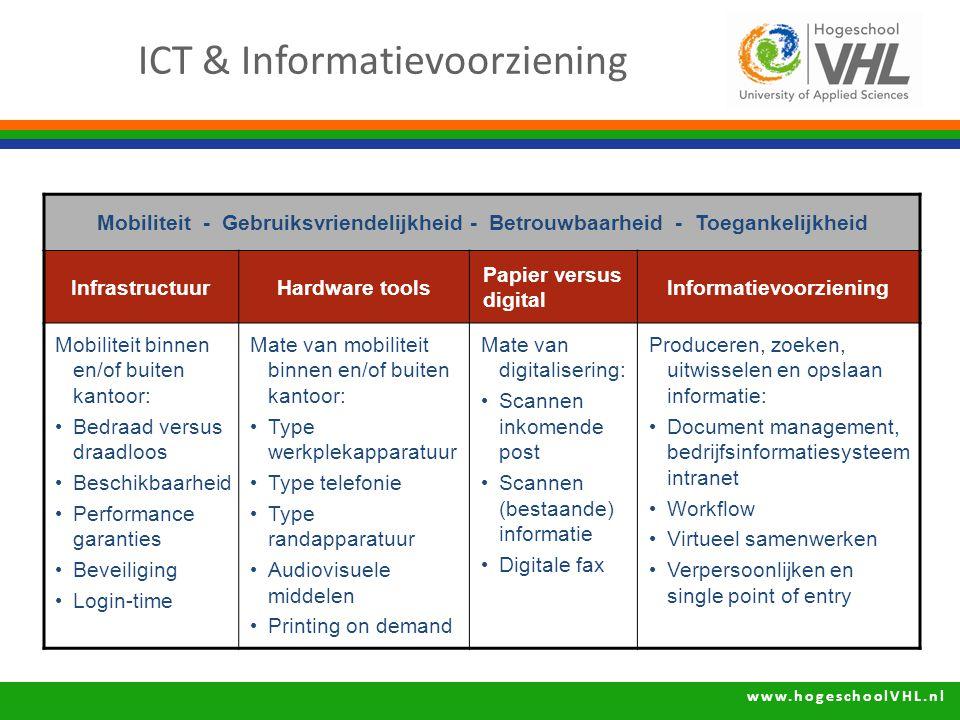 ICT & Informatievoorziening