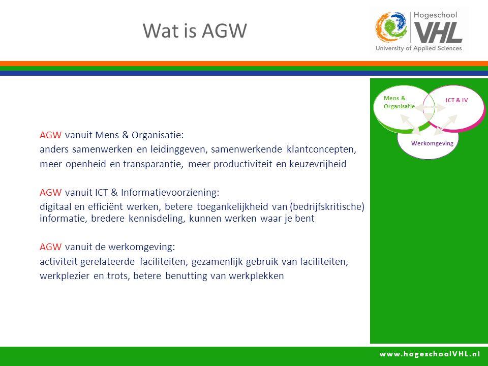 Wat is AGW AGW vanuit Mens & Organisatie: