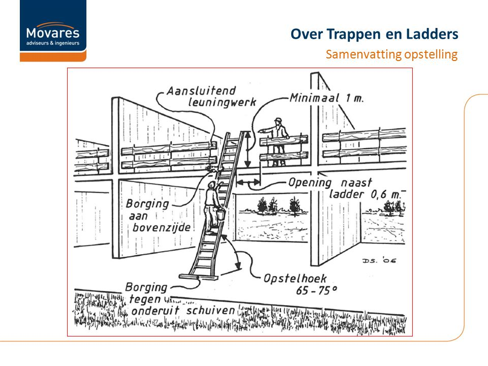 Over Trappen en Ladders