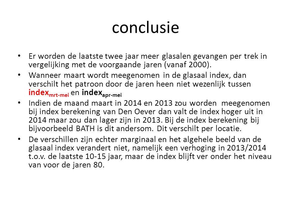 conclusie Er worden de laatste twee jaar meer glasalen gevangen per trek in vergelijking met de voorgaande jaren (vanaf 2000).