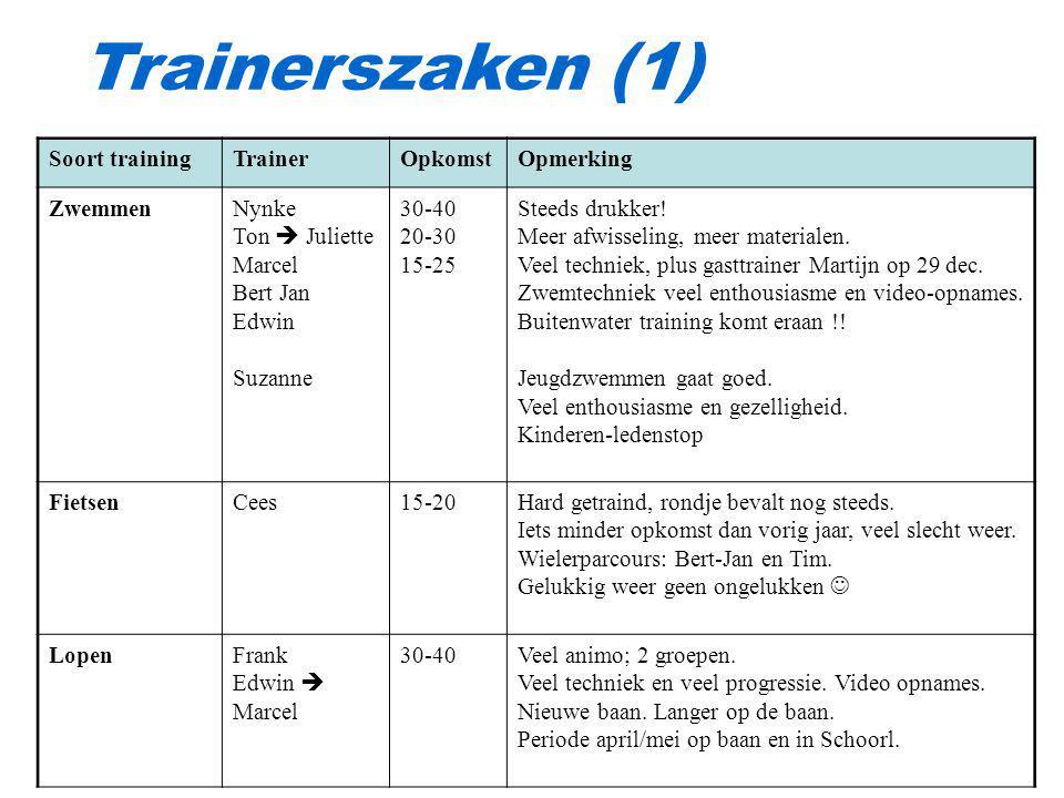 Trainerszaken (1) Soort training Trainer Opkomst Opmerking Zwemmen