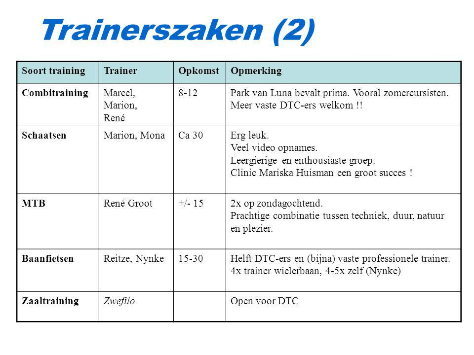Trainerszaken (2) Soort training Trainer Opkomst Opmerking