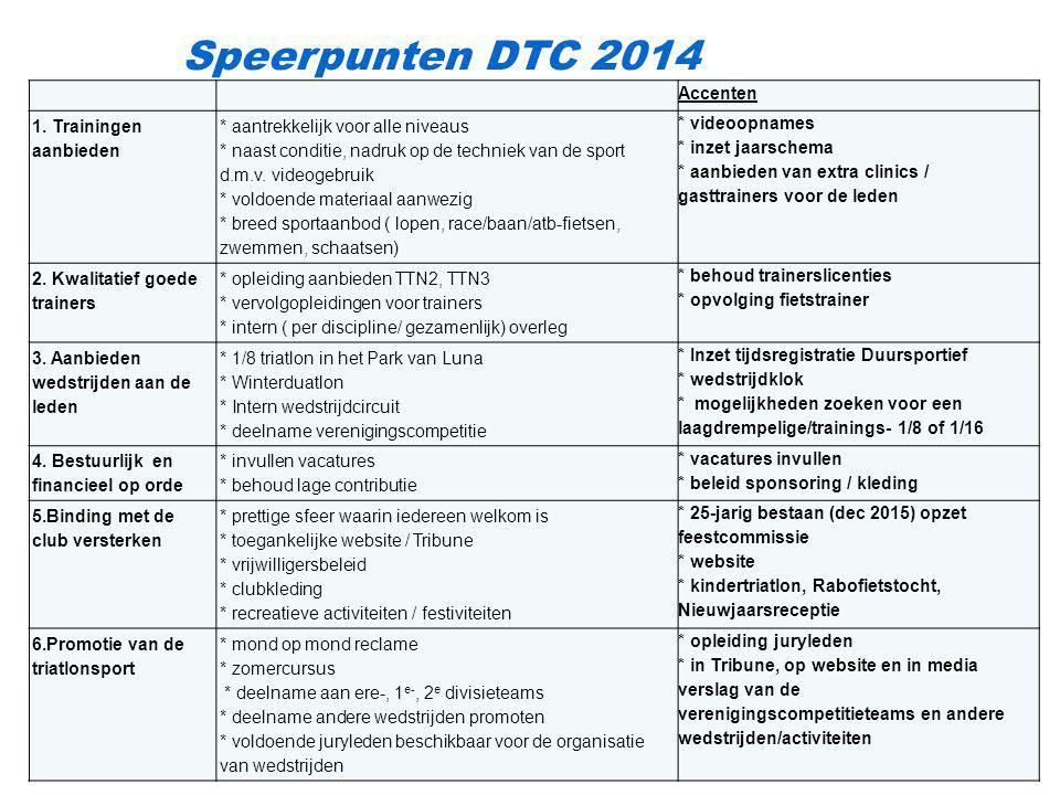 Speerpunten DTC 2014 Accenten 1. Trainingen aanbieden