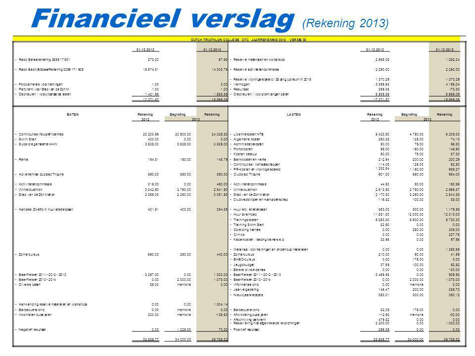 Financieel verslag (Rekening 2013)