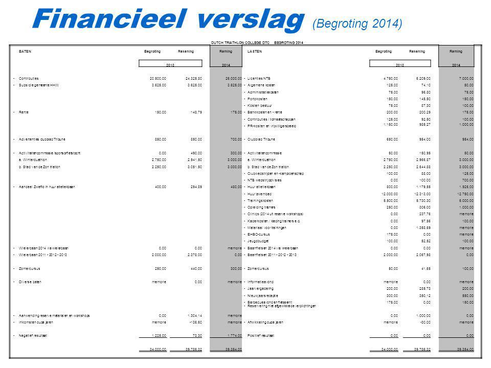 Financieel verslag (Begroting 2014)