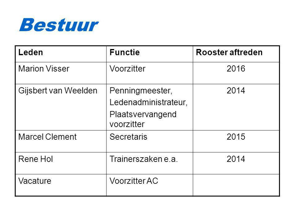 Bestuur Leden Functie Rooster aftreden Marion Visser Voorzitter 2016