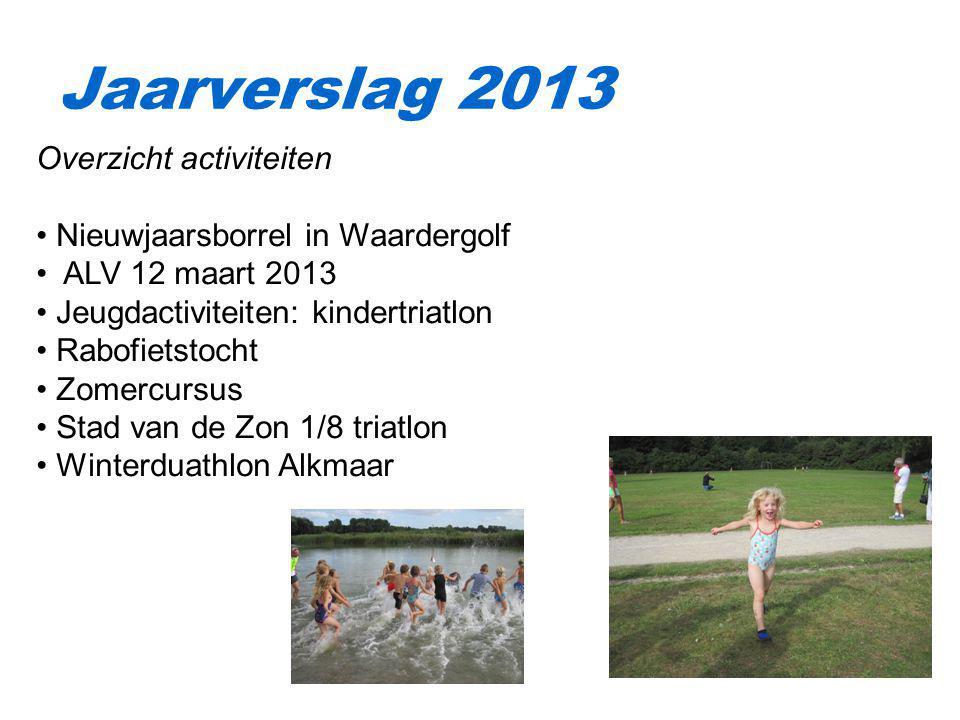Jaarverslag 2013 Overzicht activiteiten