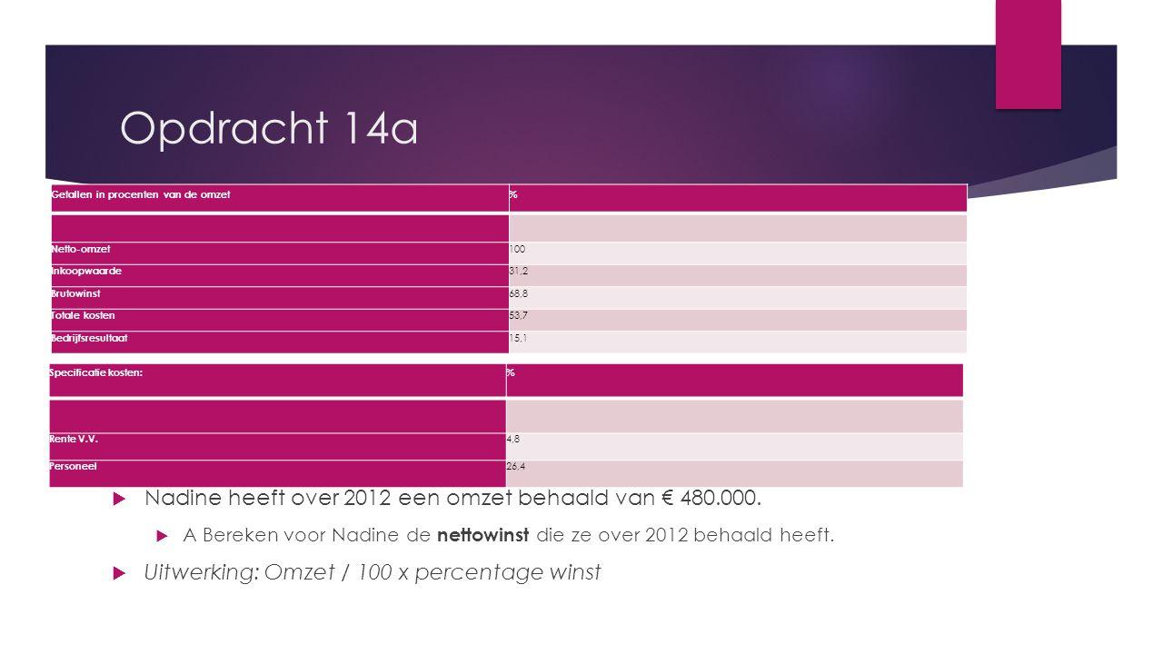 Opdracht 14a Nadine heeft over 2012 een omzet behaald van € 480.000.