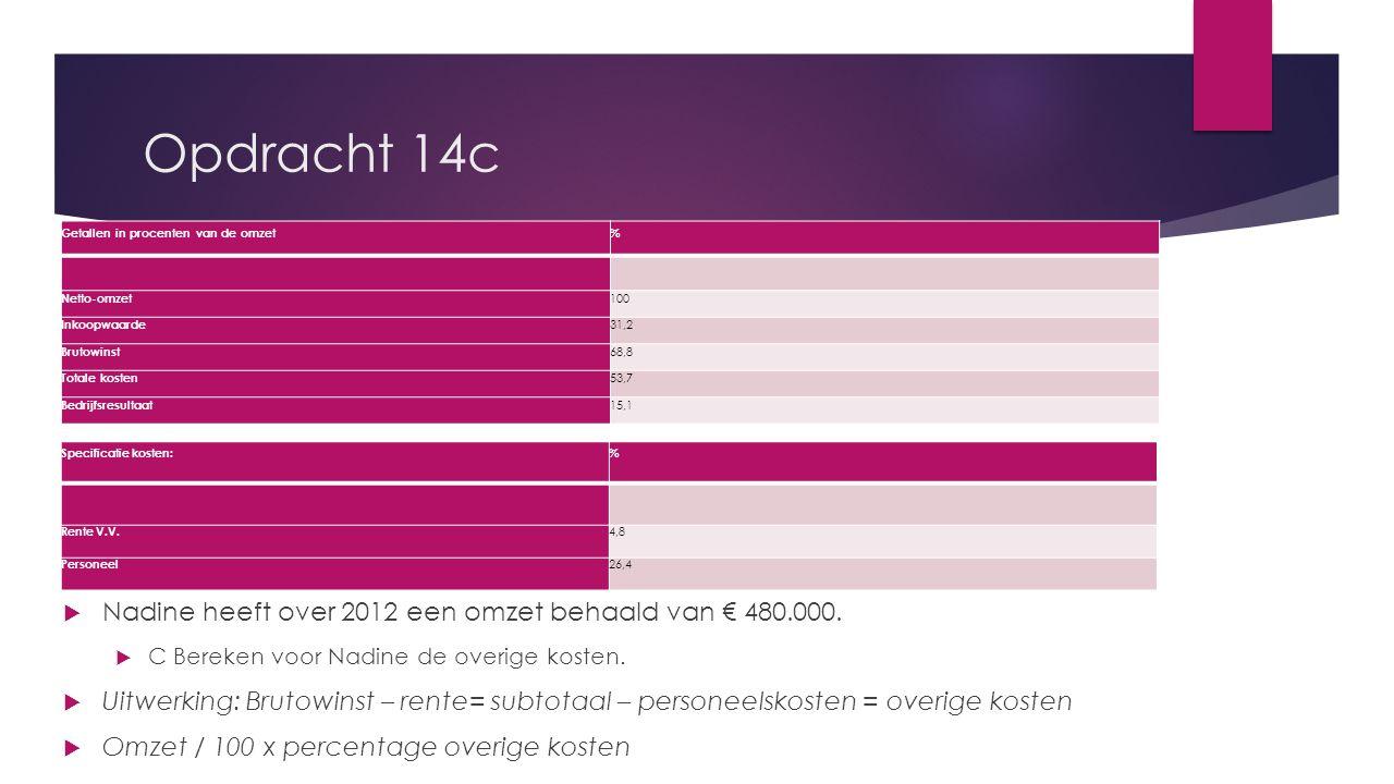Opdracht 14c Nadine heeft over 2012 een omzet behaald van € 480.000.
