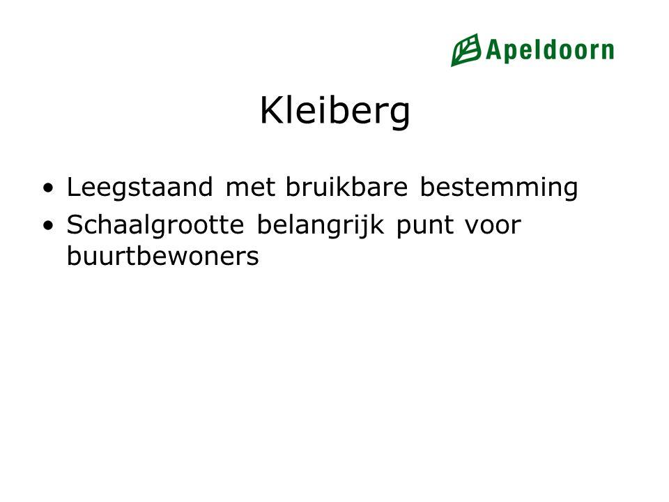 Kleiberg Leegstaand met bruikbare bestemming