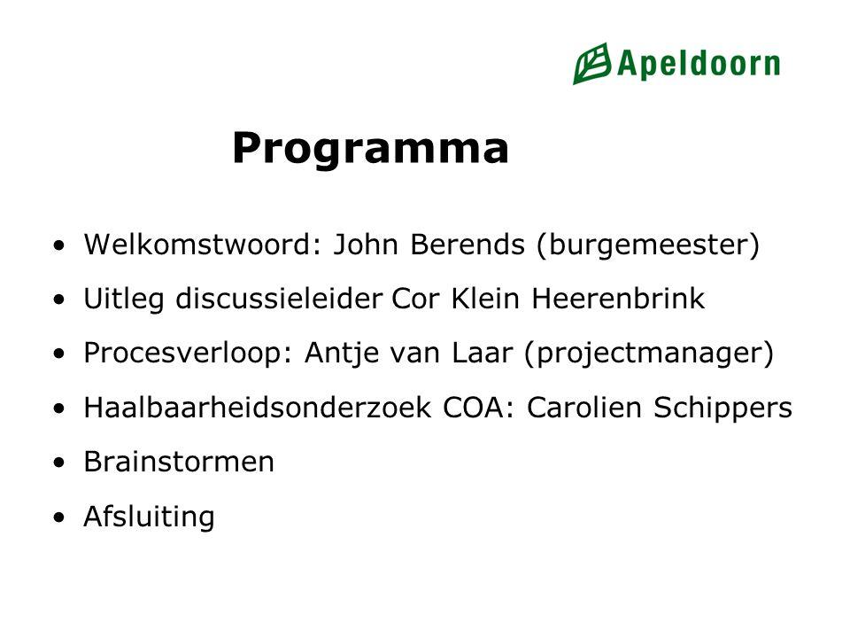 Programma Welkomstwoord: John Berends (burgemeester)