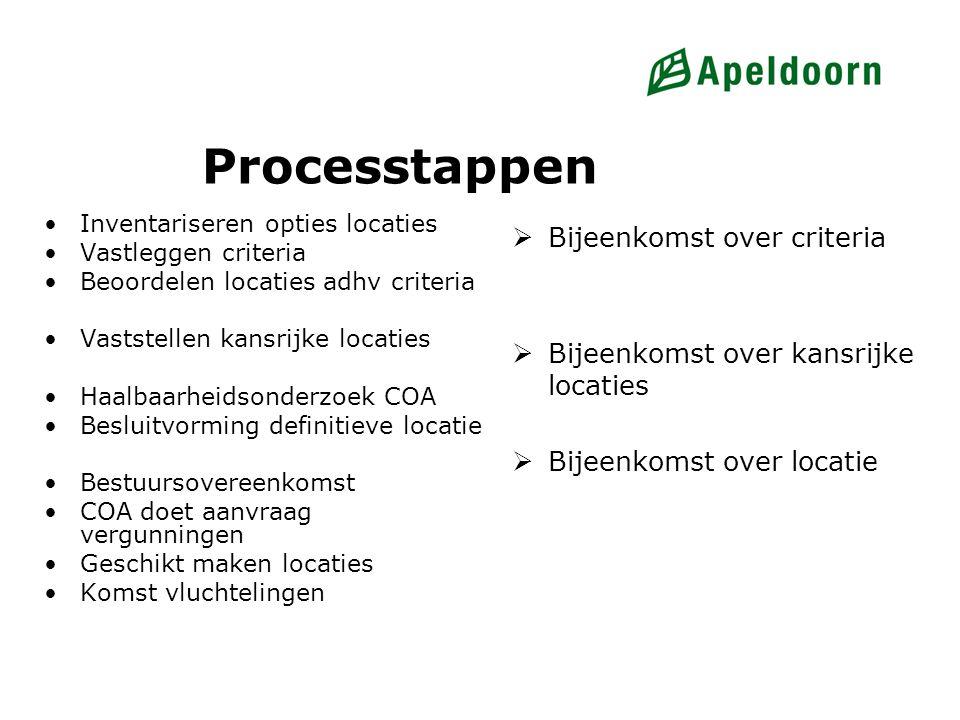 Processtappen Bijeenkomst over criteria