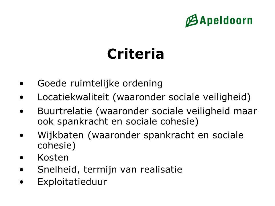 Criteria Goede ruimtelijke ordening