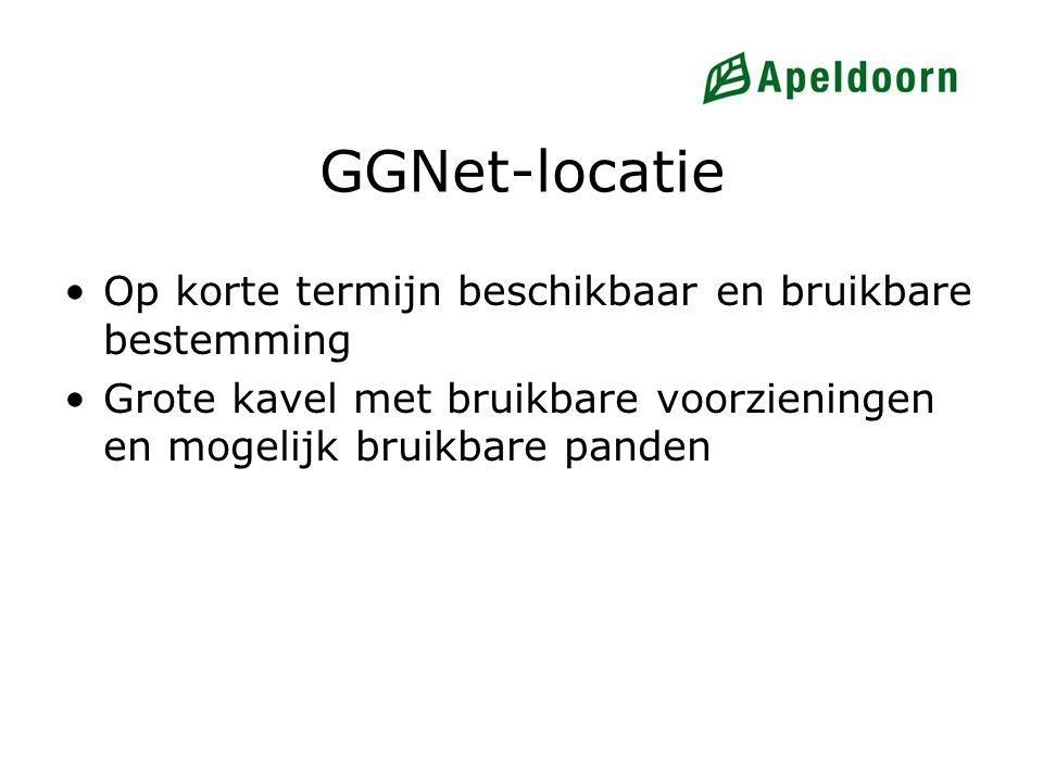 GGNet-locatie Op korte termijn beschikbaar en bruikbare bestemming