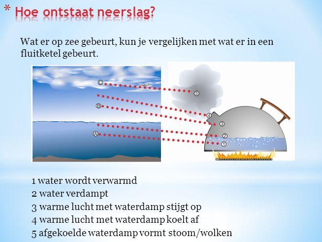 Hoe ontstaat neerslag Wat er op zee gebeurt, kun je vergelijken met wat er in een fluitketel gebeurt.