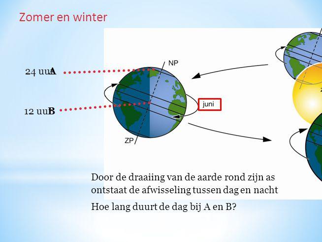 Zomer en winter 24 uur A 12 uur B