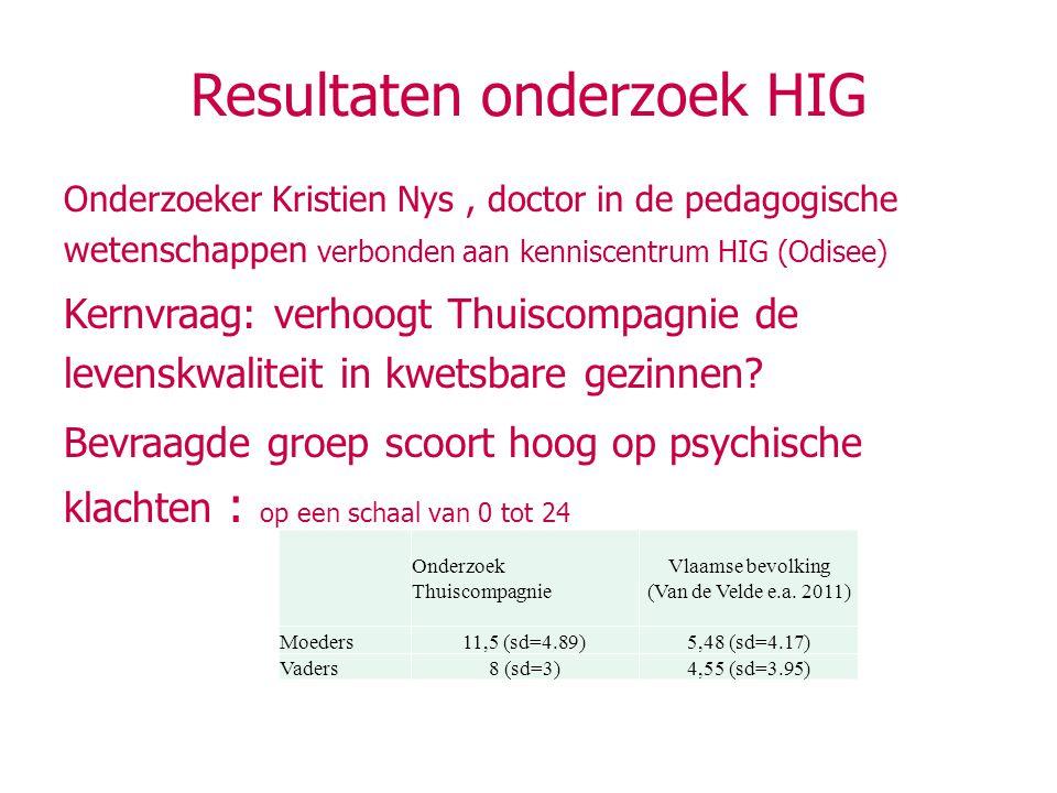 Resultaten onderzoek HIG