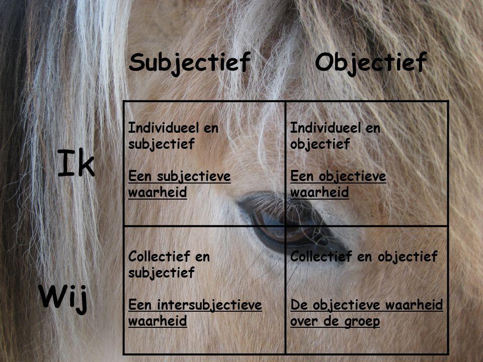 Ik Wij Subjectief Objectief Individueel en subjectief