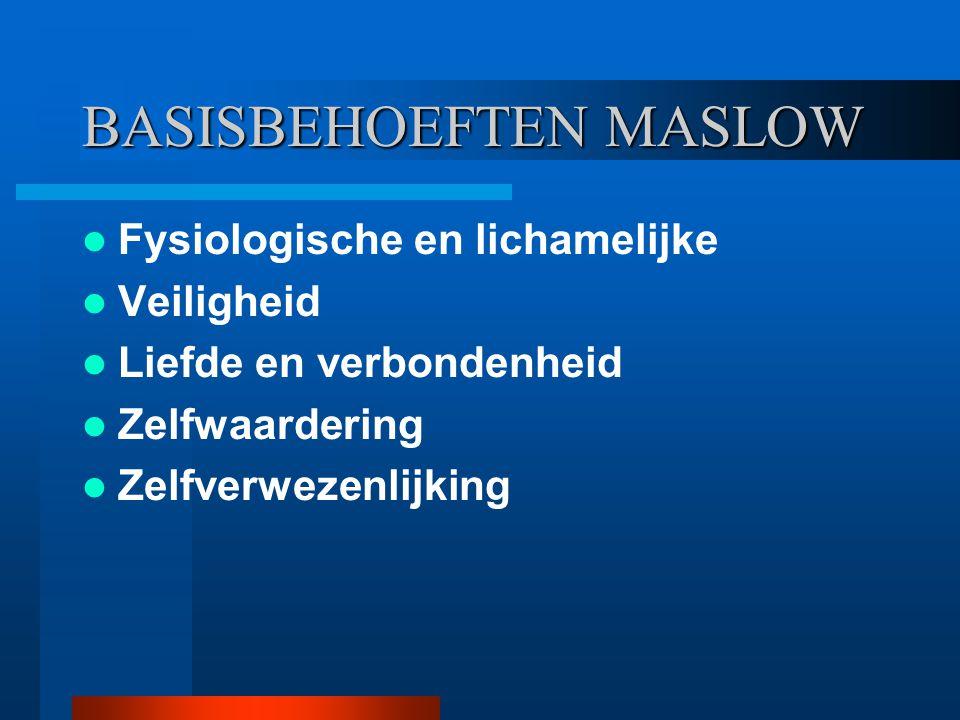 BASISBEHOEFTEN MASLOW