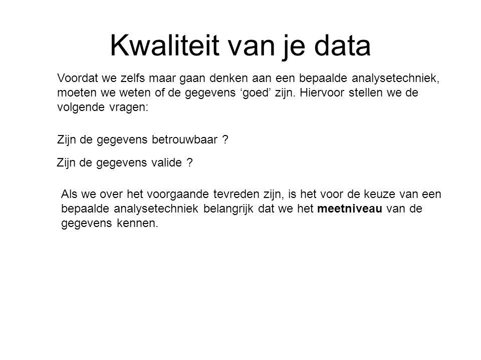 Kwaliteit van je data