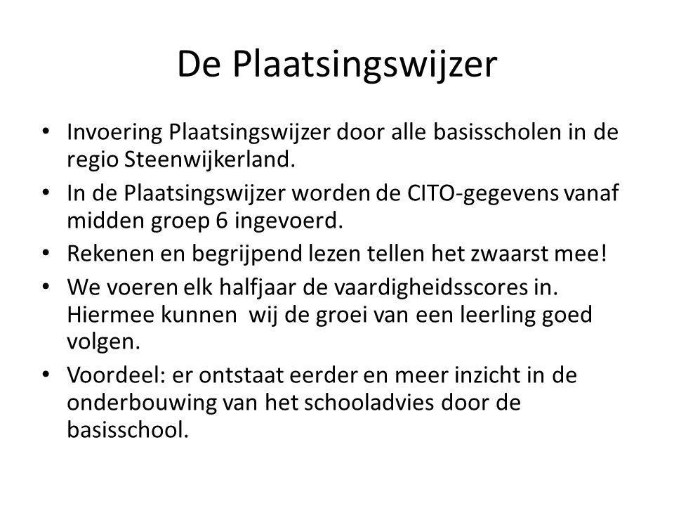 De Plaatsingswijzer Invoering Plaatsingswijzer door alle basisscholen in de regio Steenwijkerland.