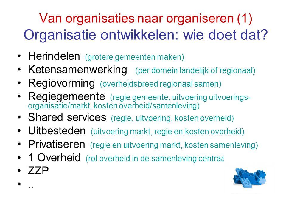 Van organisaties naar organiseren (1) Organisatie ontwikkelen: wie doet dat