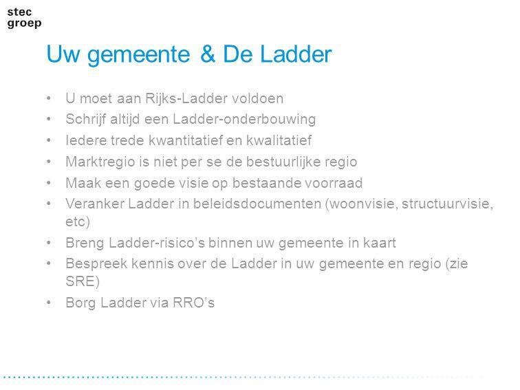Uw gemeente & De Ladder U moet aan Rijks-Ladder voldoen. Schrijf altijd een Ladder-onderbouwing. Iedere trede kwantitatief en kwalitatief.
