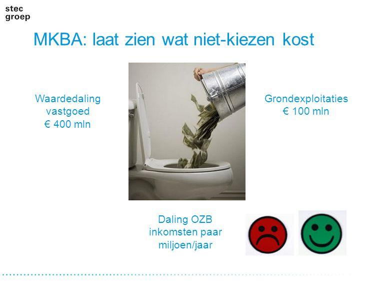 MKBA: laat zien wat niet-kiezen kost