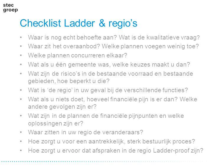 Checklist Ladder & regio's