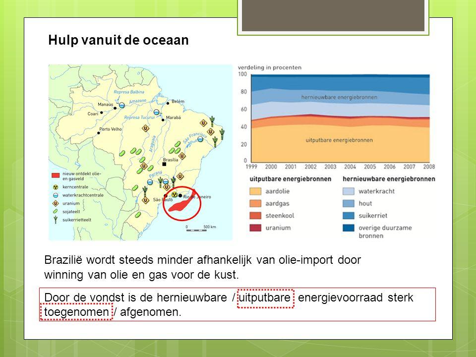 Hulp vanuit de oceaan Brazilië wordt steeds minder afhankelijk van olie-import door. winning van olie en gas voor de kust.