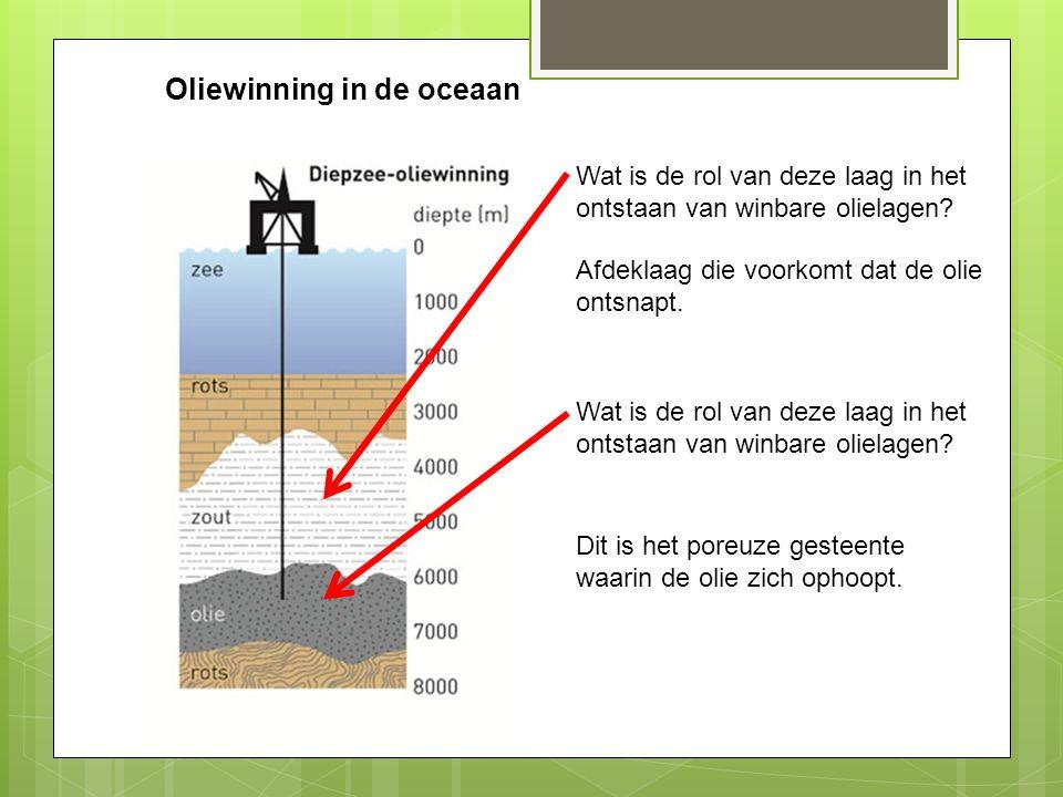 Oliewinning in de oceaan