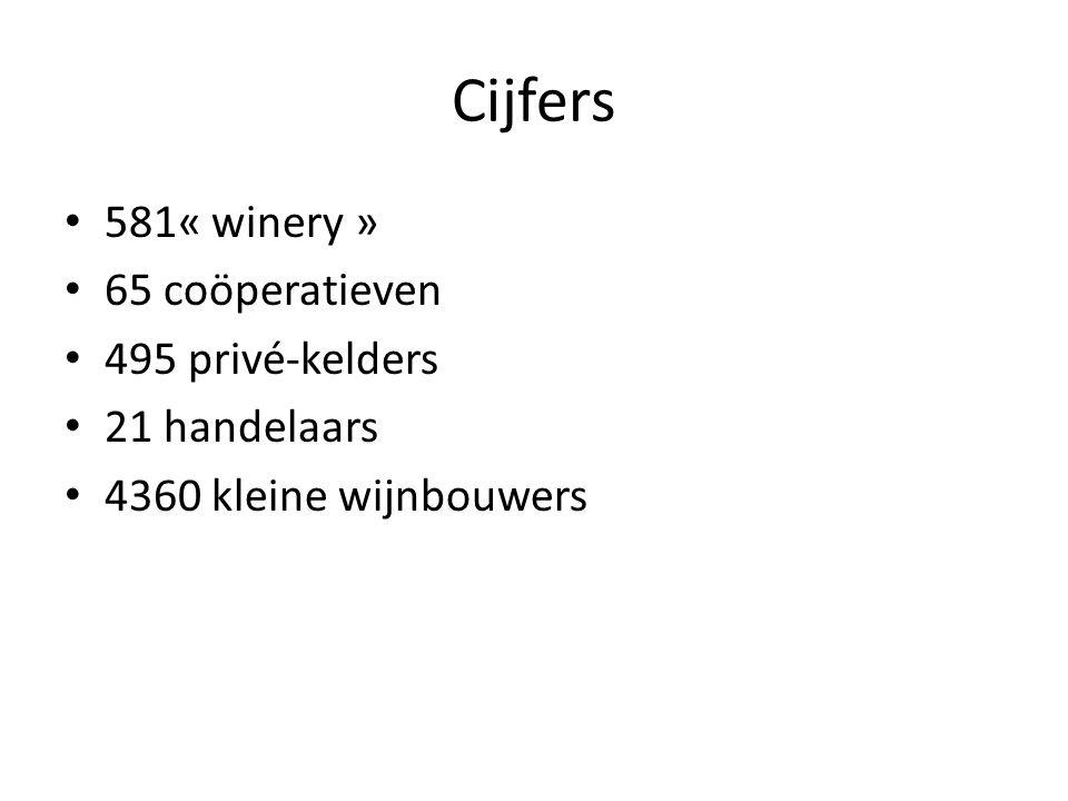 Cijfers 581« winery » 65 coöperatieven 495 privé-kelders 21 handelaars