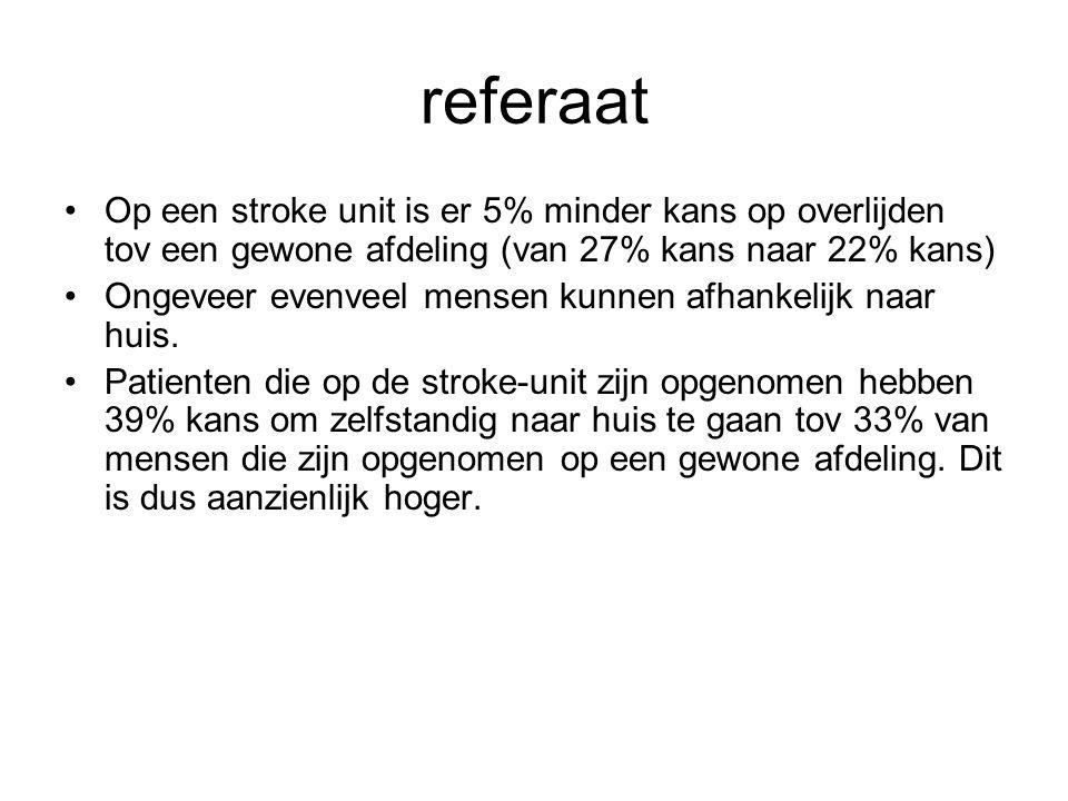 referaat Op een stroke unit is er 5% minder kans op overlijden tov een gewone afdeling (van 27% kans naar 22% kans)