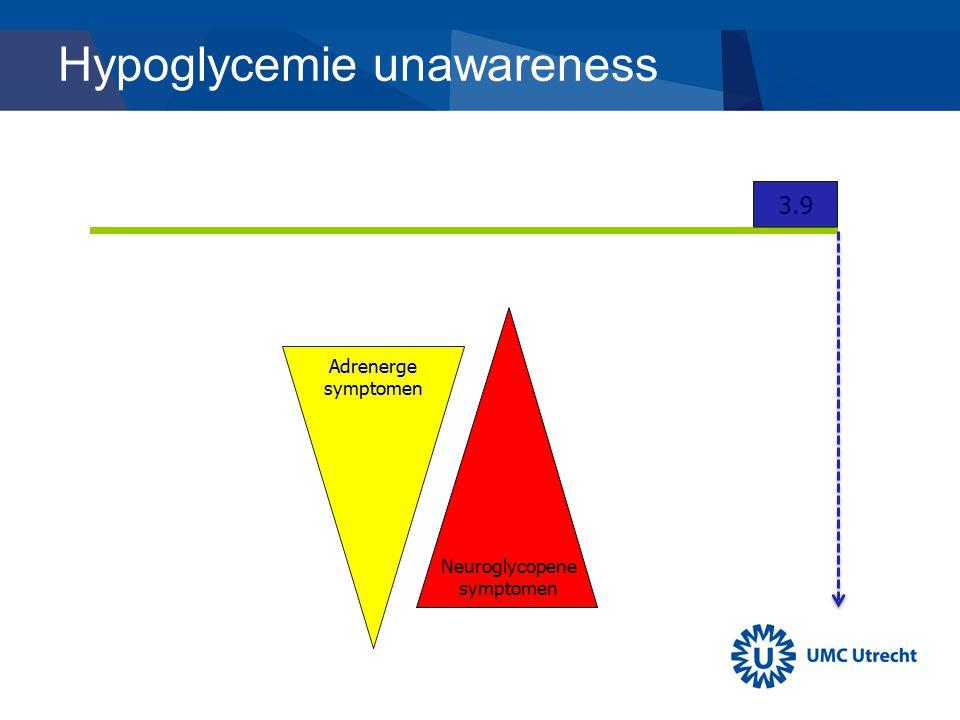 Hypoglycemie unawareness