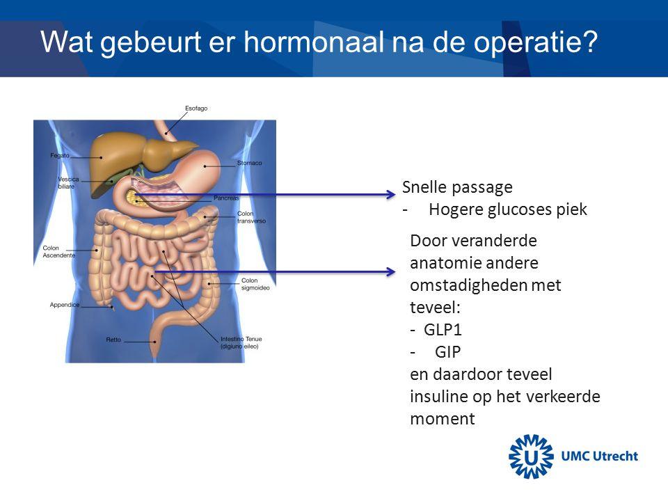 Wat gebeurt er hormonaal na de operatie
