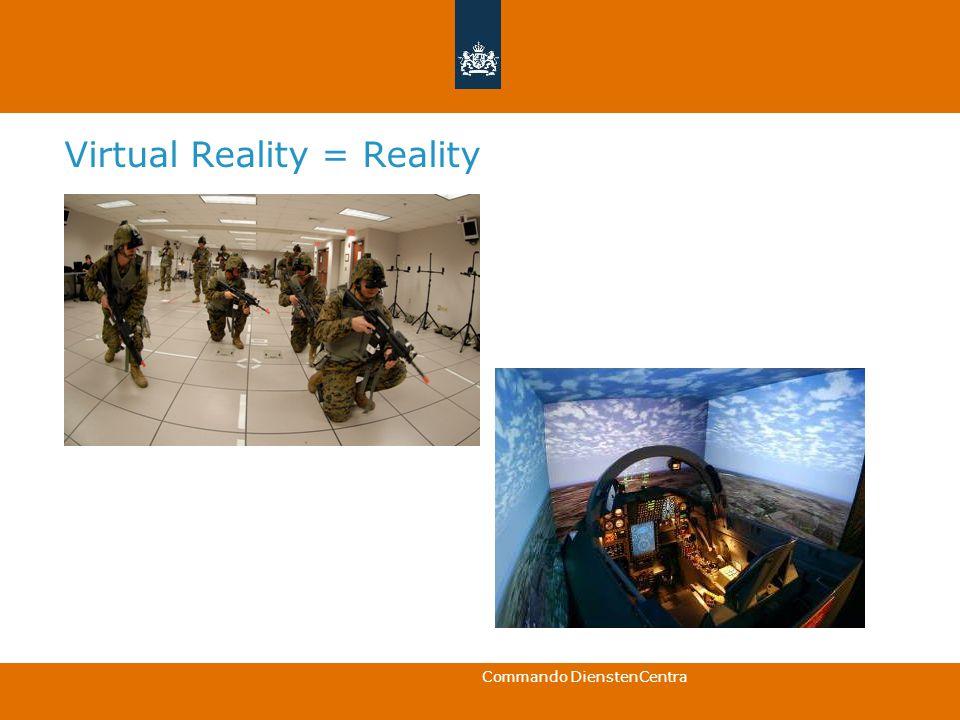 Virtual Reality = Reality