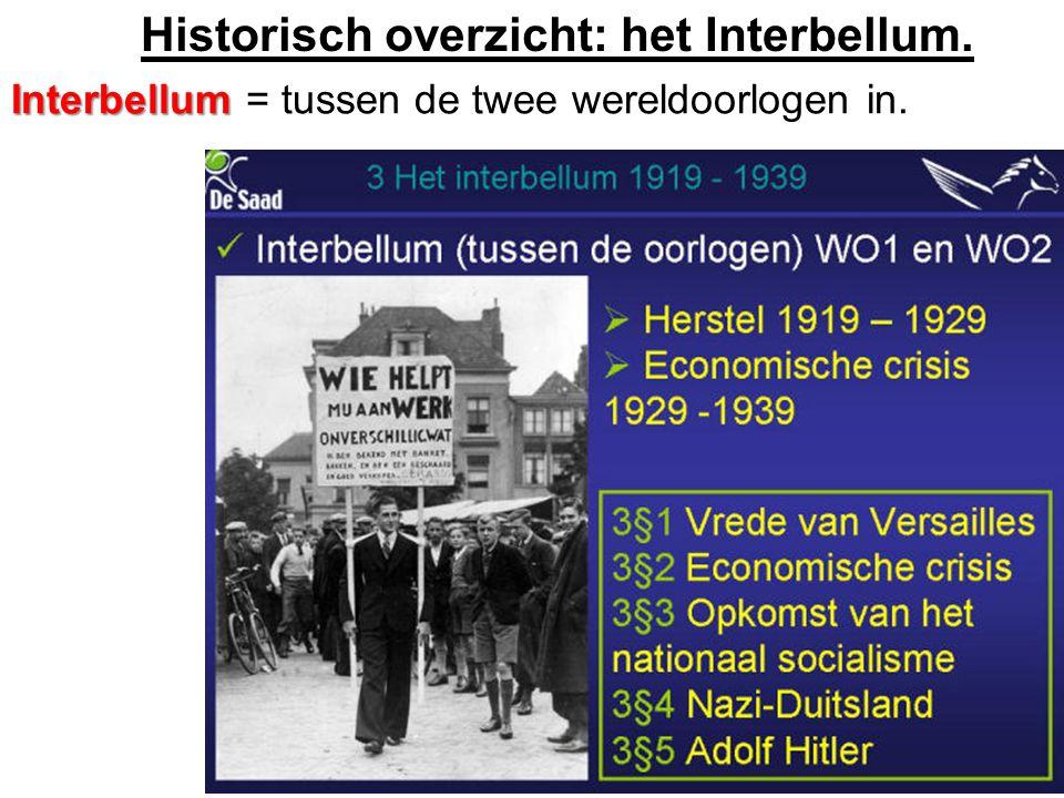 Historisch overzicht: het Interbellum.