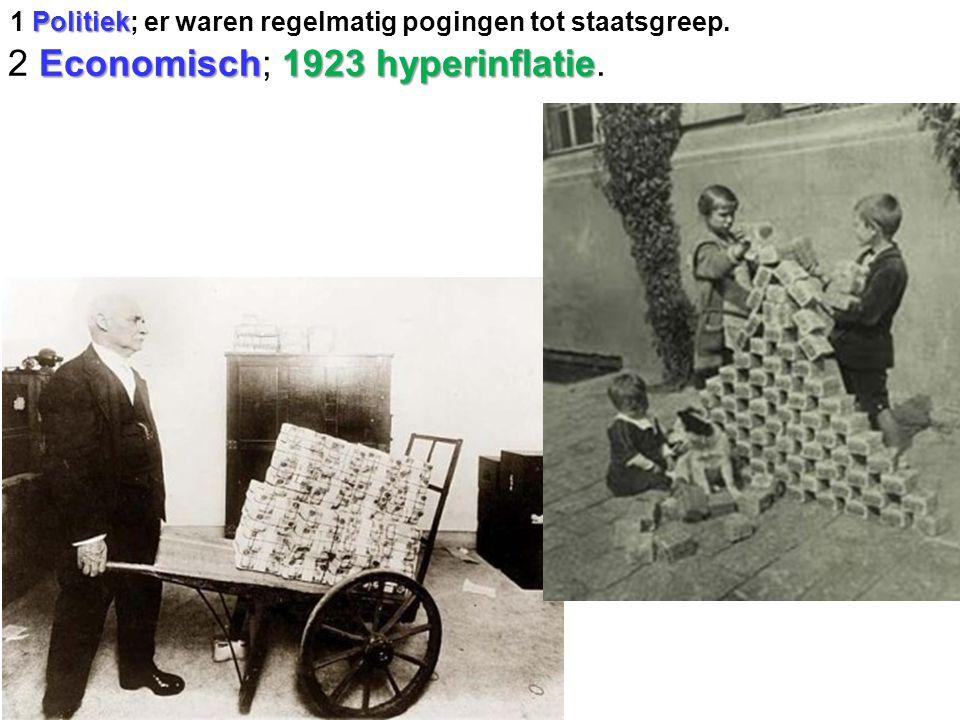 2 Economisch; 1923 hyperinflatie.