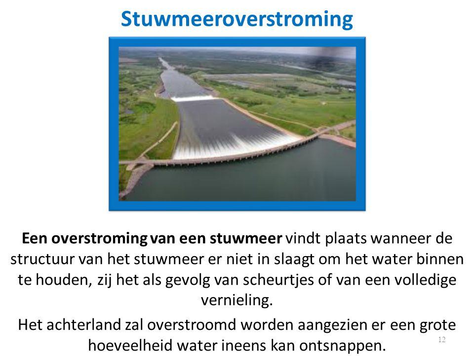 Stuwmeeroverstroming